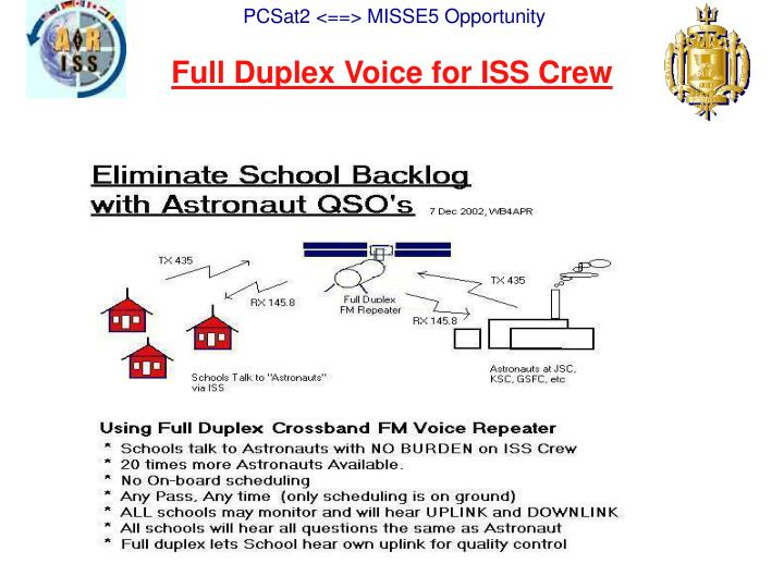 Full Duplex Voice for ISS Crew