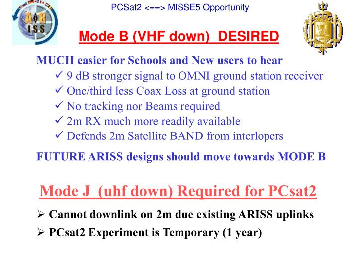 Mode B (VHF down)  DESIRED