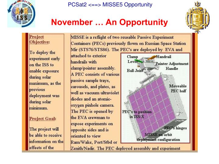 November … An Opportunity