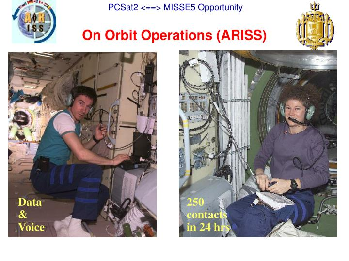On Orbit Operations (ARISS)
