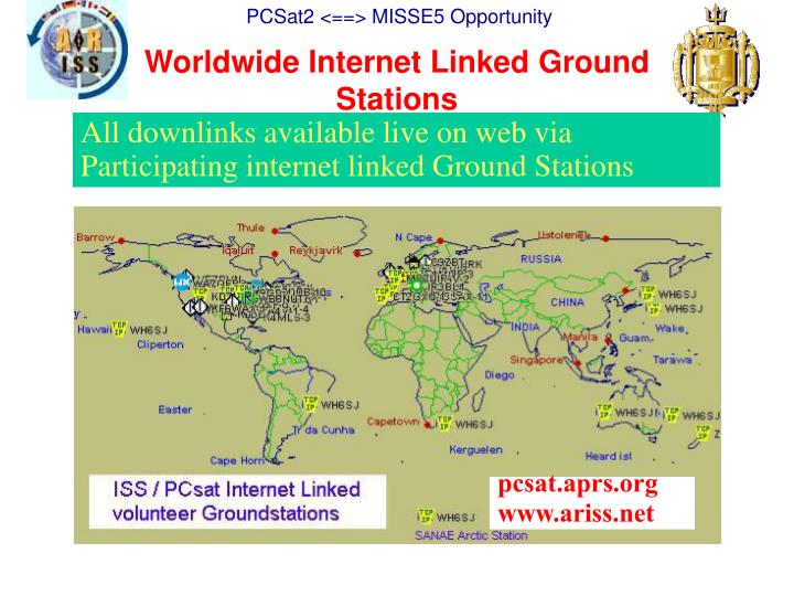 Worldwide Internet Linked Ground Stations