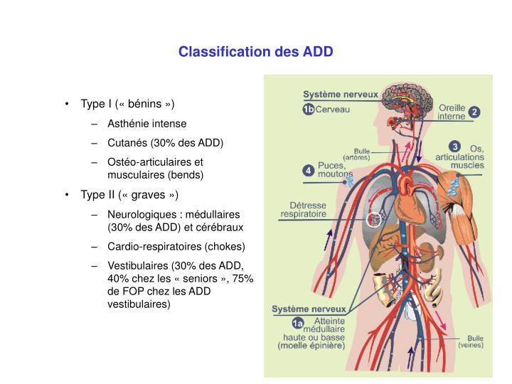 Classification des ADD