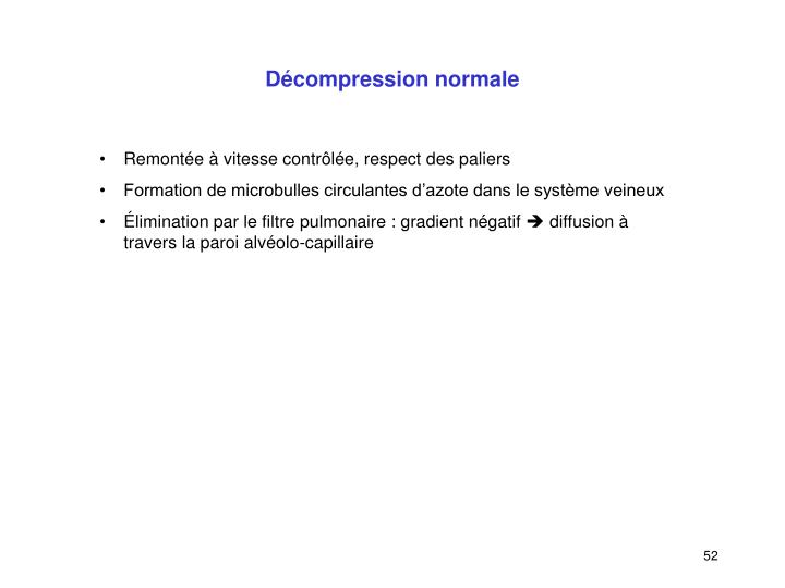 Décompression normale
