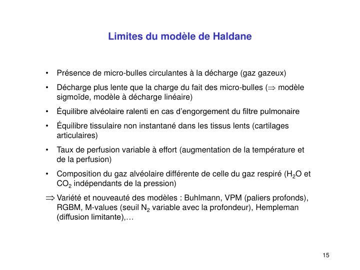 Limites du modèle de Haldane