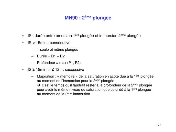 MN90 : 2