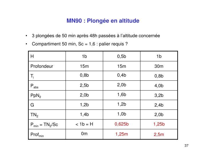 MN90 : Plongée en altitude
