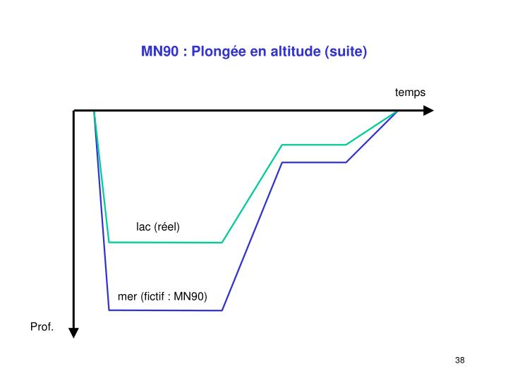 MN90 : Plongée en altitude (suite)