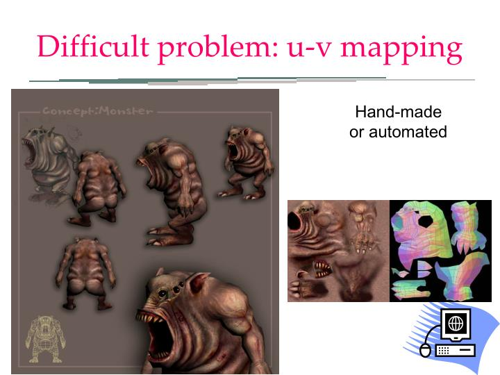 Difficult problem: u-v mapping