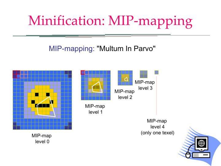 MIP-map