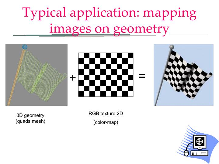 Typical application mapping images on geometry