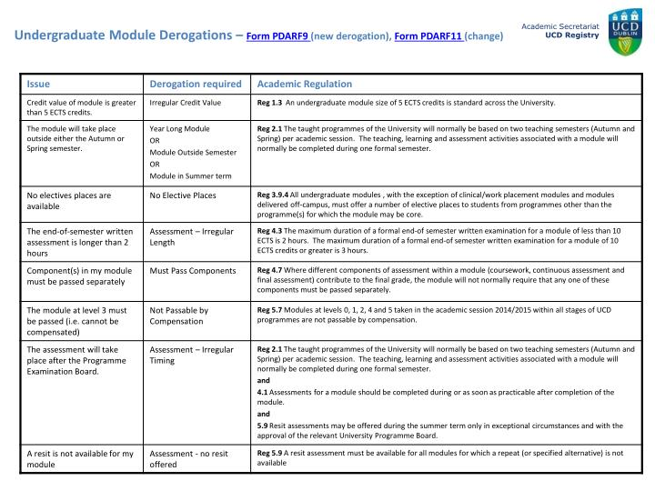 Undergraduate module derogations form pdarf9 new derogation form pdarf11 change