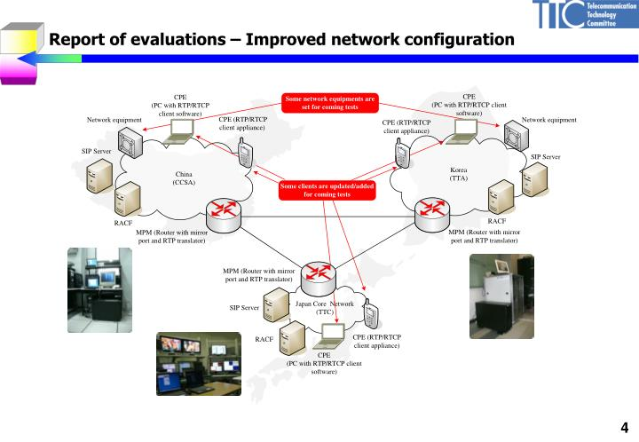 Report of evaluations – Improved network configuration