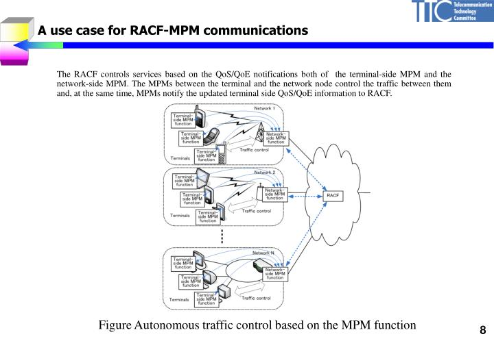 Figure 1 Autonomous traffic control based on the MPM function