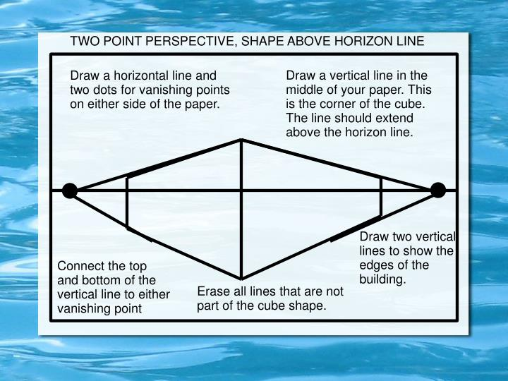 TWO POINT PERSPECTIVE, SHAPE ABOVE HORIZON LINE