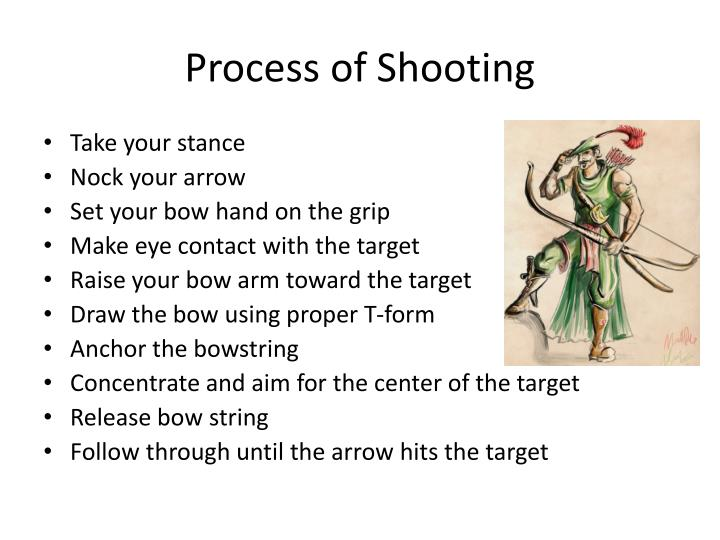 Process of Shooting