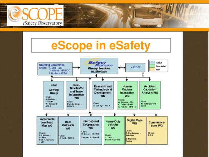 Escope in esafety