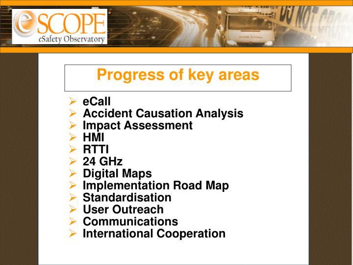 Progress of key areas
