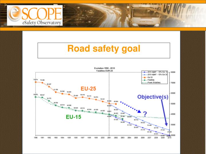 Road safety goal