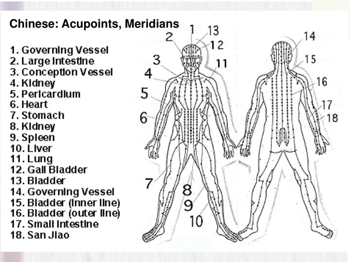 Chinese: Acupoints, Meridians