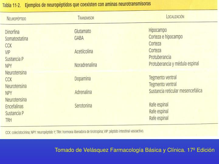 Tomado de Velásquez Farmacología Básica y Clínica. 17º Edición