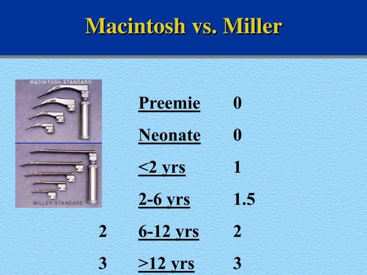 Macintosh vs. Miller