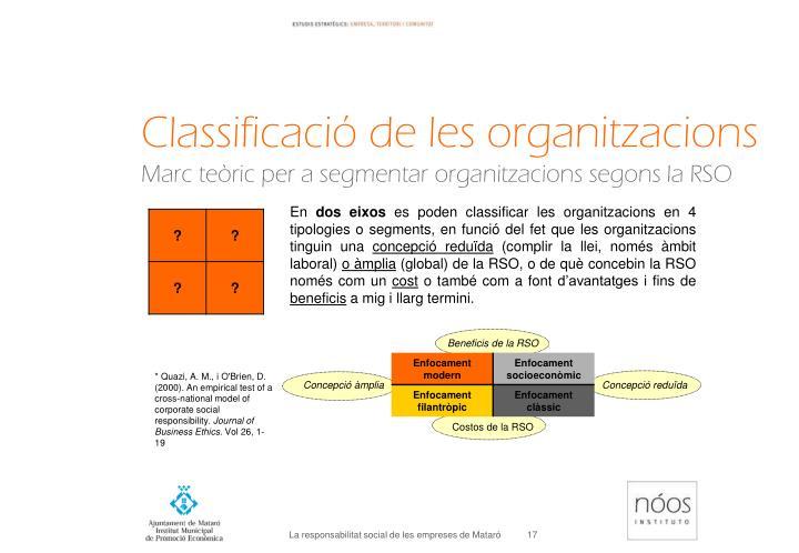 Classificació de les organitzacions