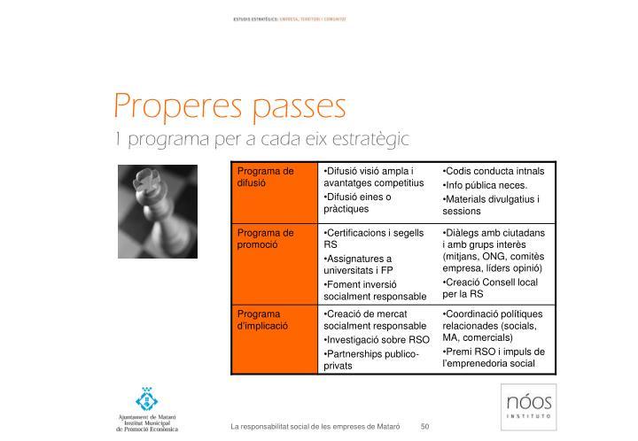 Properes passes