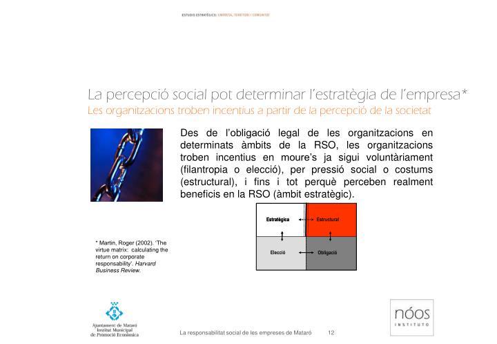 La percepció social pot determinar l'estratègia de l'empresa*