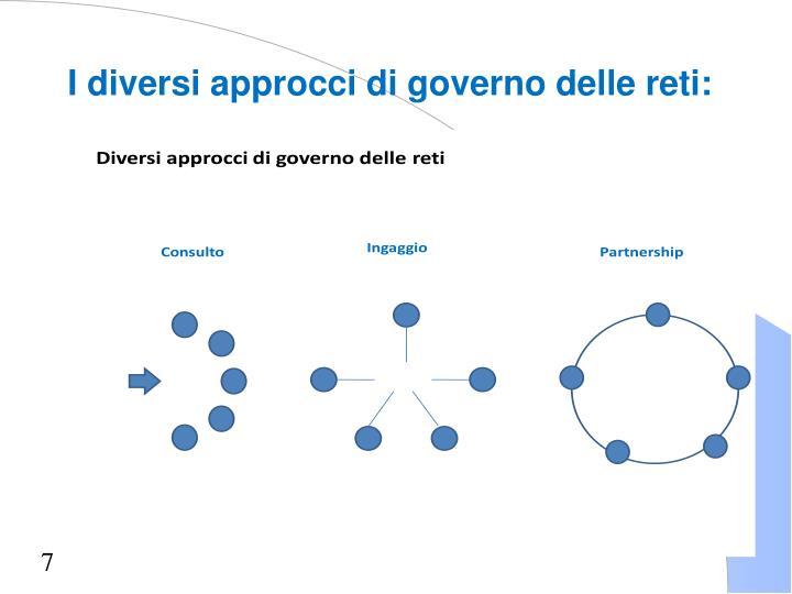 I diversi approcci di governo delle reti: