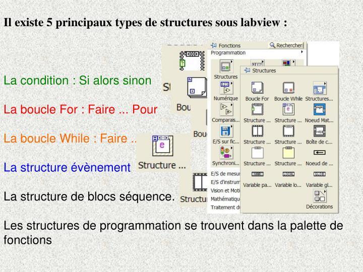 Il existe 5 principaux types de structures sous labview: