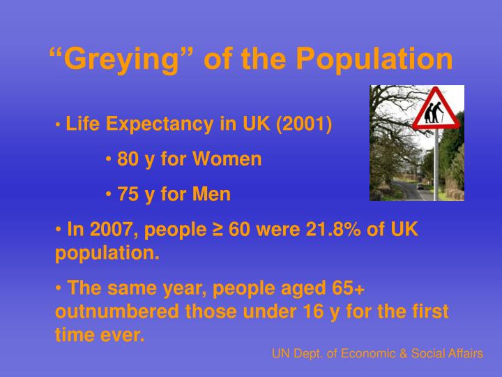 """Greying"" of the Population"