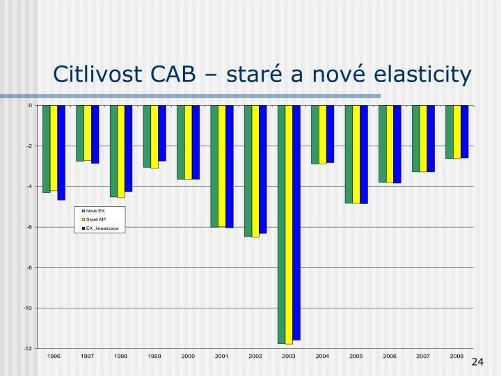 Citlivost CAB – staré a nové elasticity
