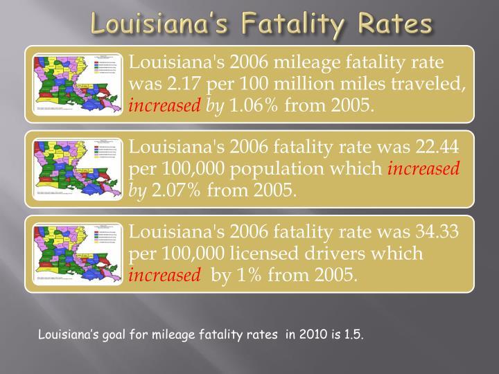 Louisiana's Fatality