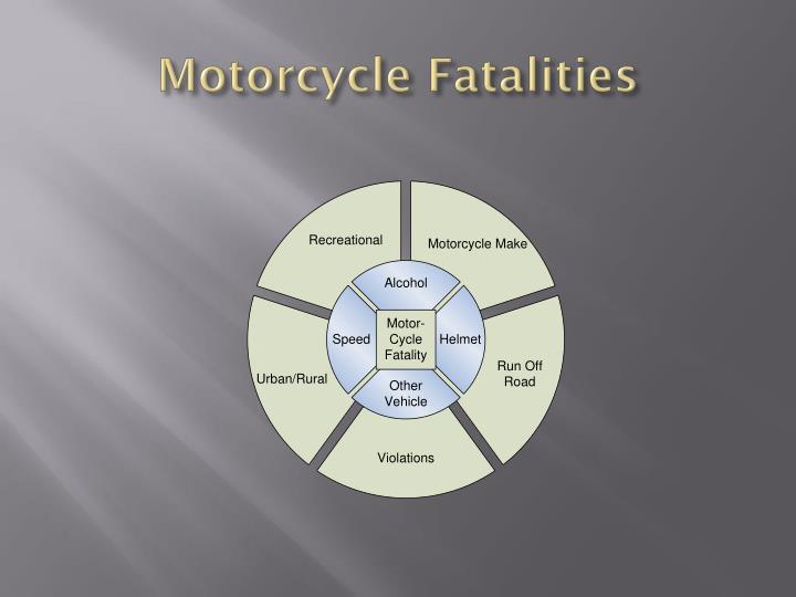 Motorcycle Fatalities
