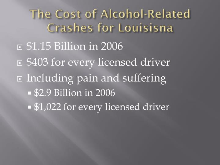 The Cost of Alcohol-Related Crashes for