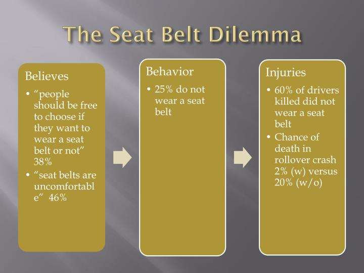 The Seat Belt Dilemma