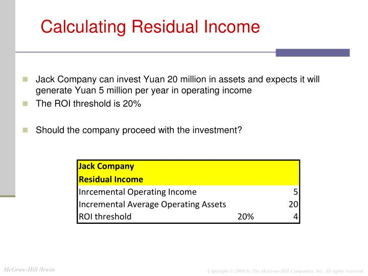 Calculating Residual Income