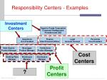 responsibility centers examples
