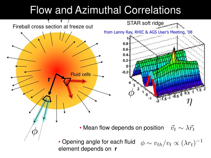 Flow and Azimuthal Correlations