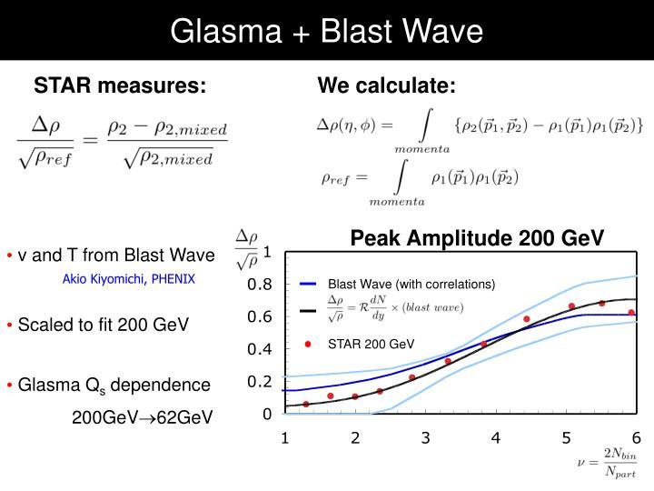 Glasma + Blast Wave