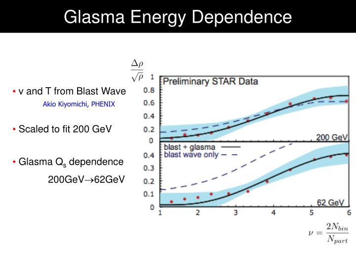 Glasma Energy Dependence