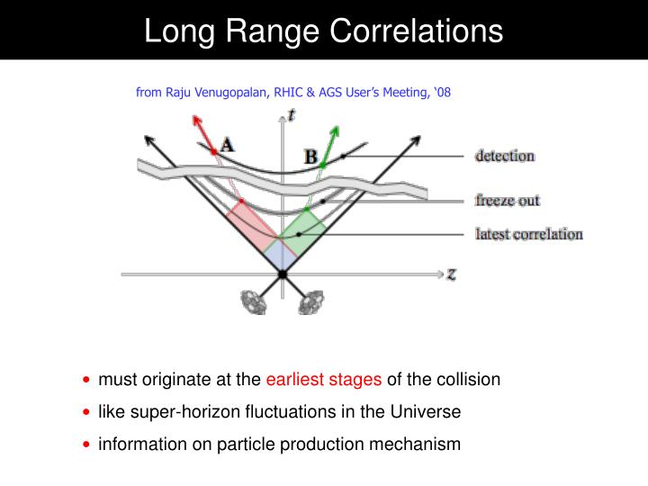 Long Range Correlations