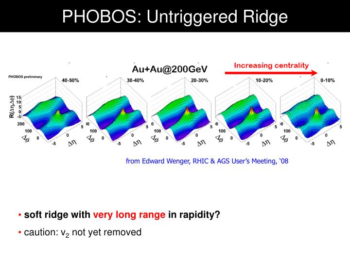 PHOBOS: Untriggered Ridge