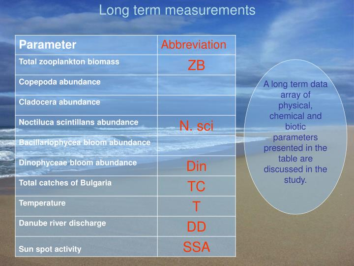 Long term measurements