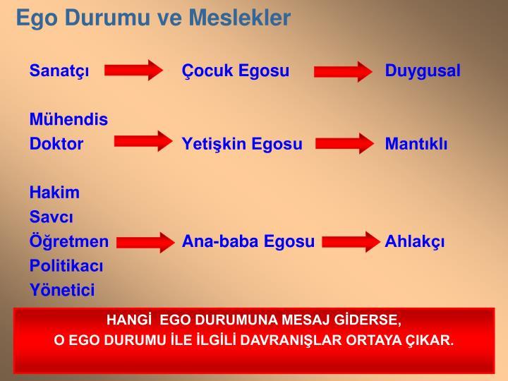 Ego Durumu ve Meslekler