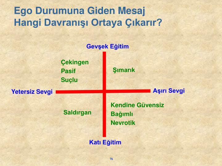 Ego Durumuna Giden Mesaj