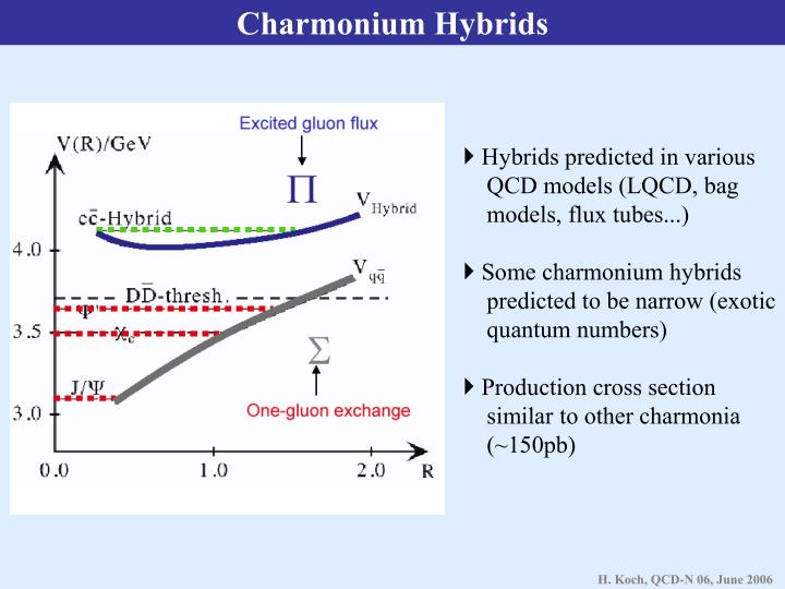 Charmonium Hybrids
