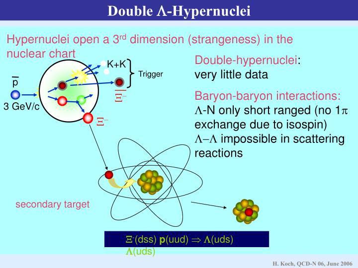 Double -Hypernuclei