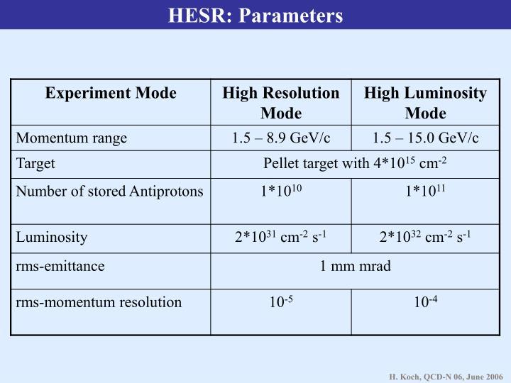 HESR: Parameters