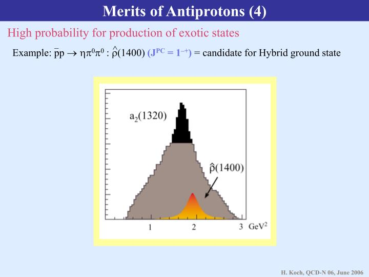 Merits of Antiprotons (4)